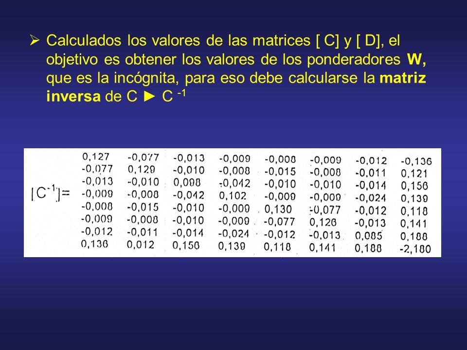 Calculados los valores de las matrices [ C] y [ D], el objetivo es obtener los valores de los ponderadores W, que es la incógnita, para eso debe calcularse la matriz inversa de C ► C -1